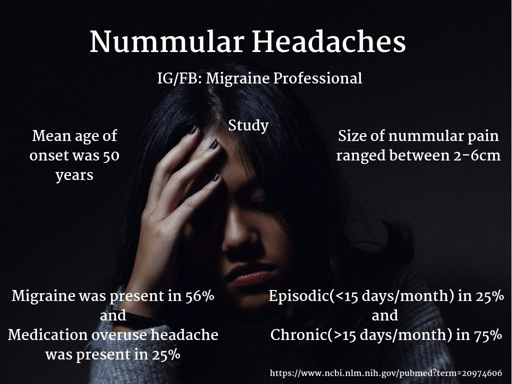 Nummular Headaches temples treatments